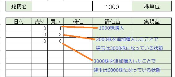 input01